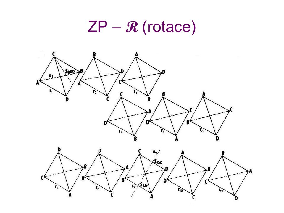 ZP – R (rotace)