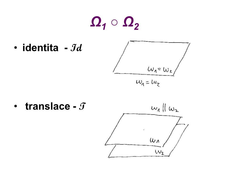 Ω1 ○ Ω2 identita - Id translace - T