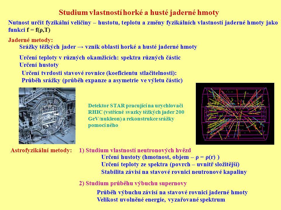 Studium vlastností horké a husté jaderné hmoty