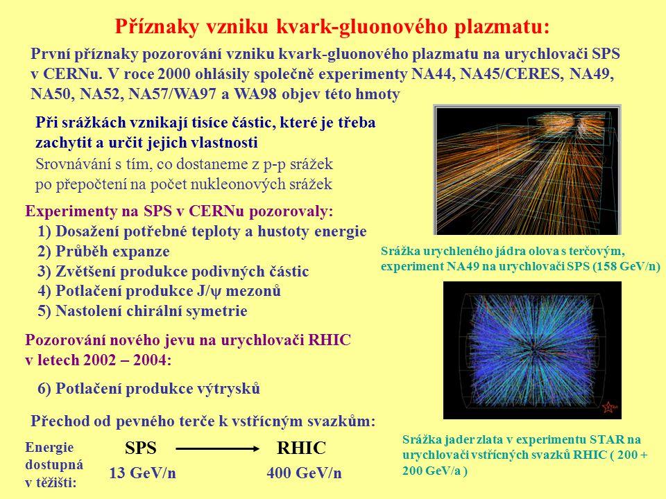 Příznaky vzniku kvark-gluonového plazmatu: