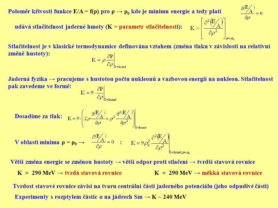 Poloměr křivosti funkce E/A = f(ρ) pro ρ → ρ0 kde je minimu energie a tedy platí