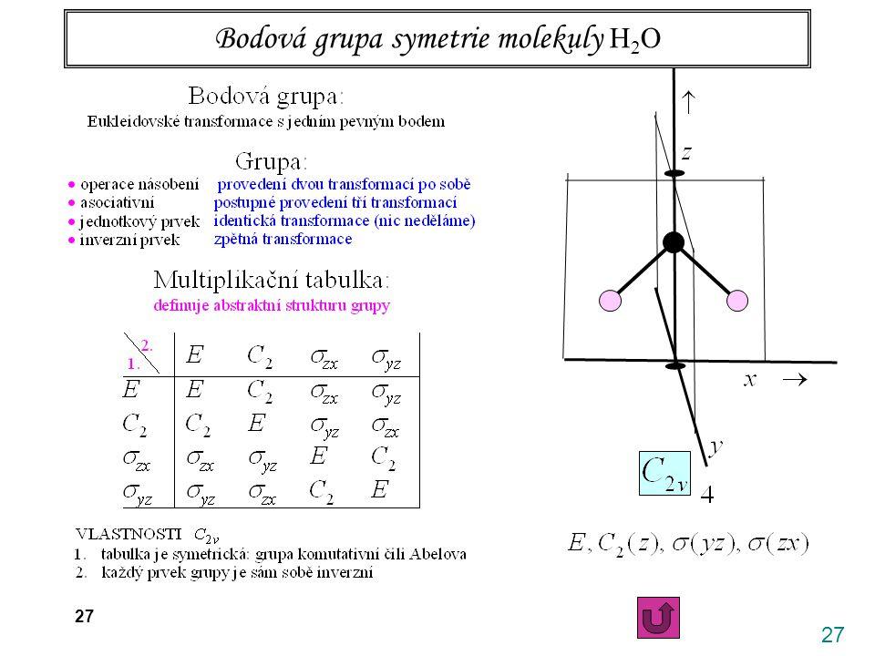Bodová grupa symetrie molekuly H2O