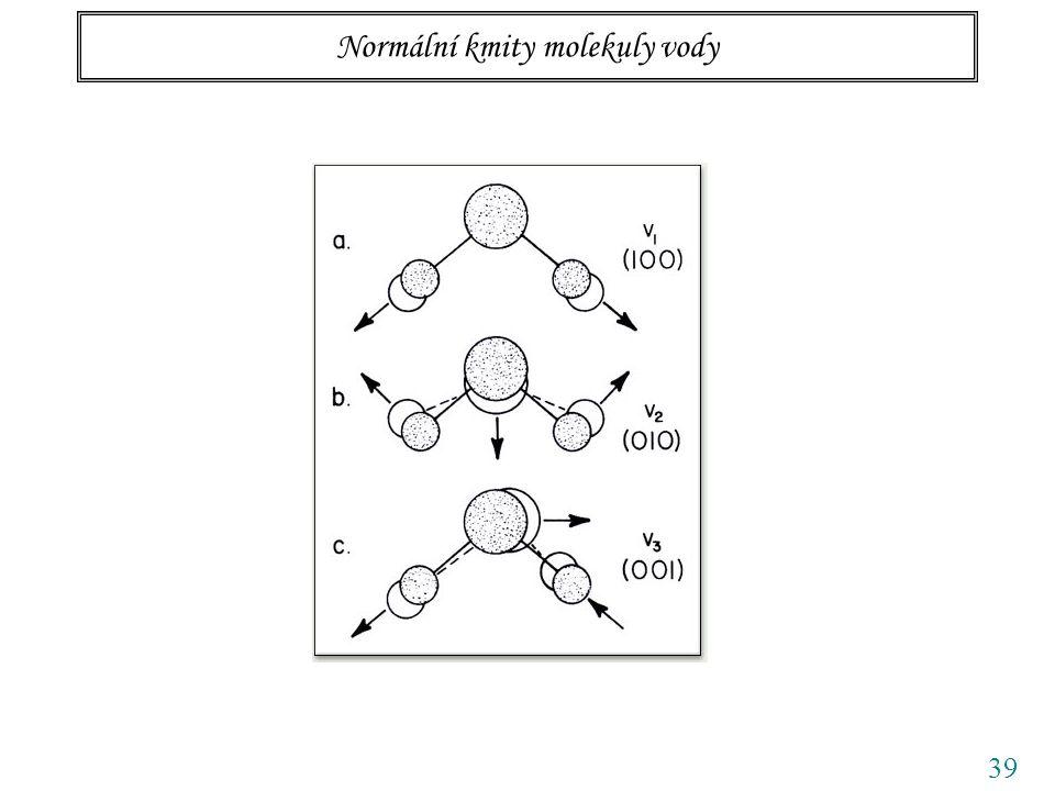 Normální kmity molekuly vody