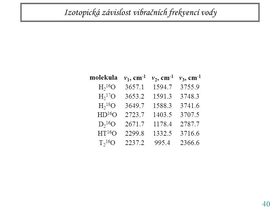 Izotopická závislost vibračních frekvencí vody