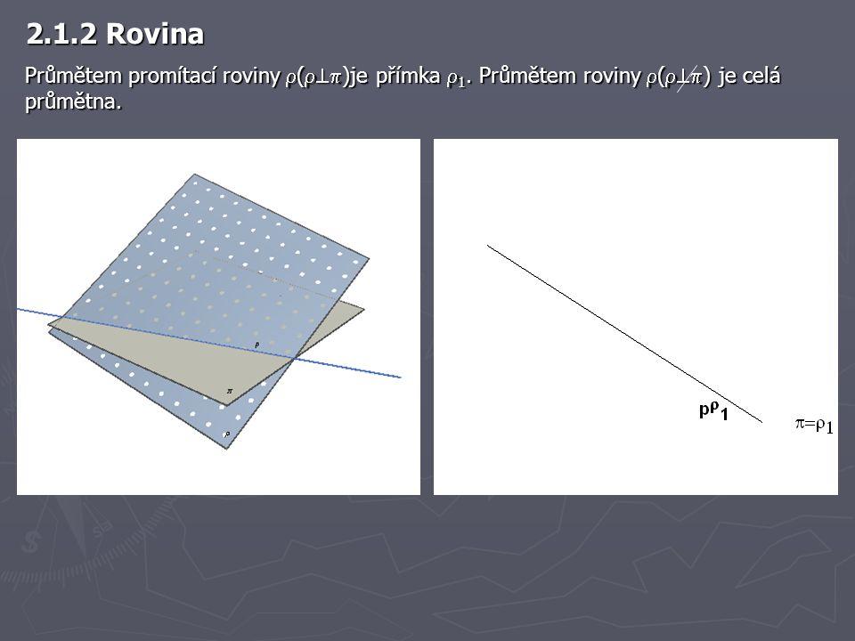 2.1.2 Rovina Průmětem promítací roviny ()je přímka 1. Průmětem roviny () je celá průmětna.