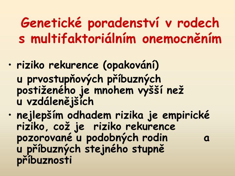 Genetické poradenství v rodech s multifaktoriálním onemocněním