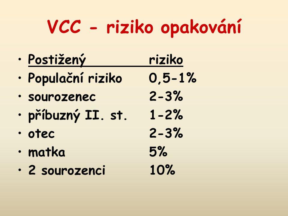 VCC - riziko opakování Postižený riziko Populační riziko 0,5-1%