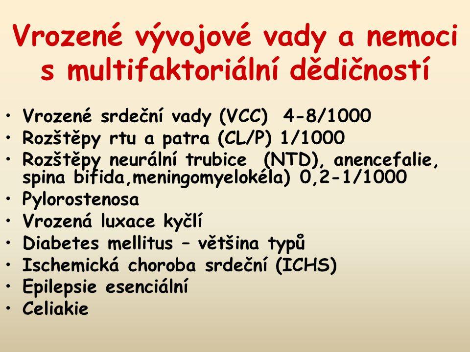 Vrozené vývojové vady a nemoci s multifaktoriální dědičností