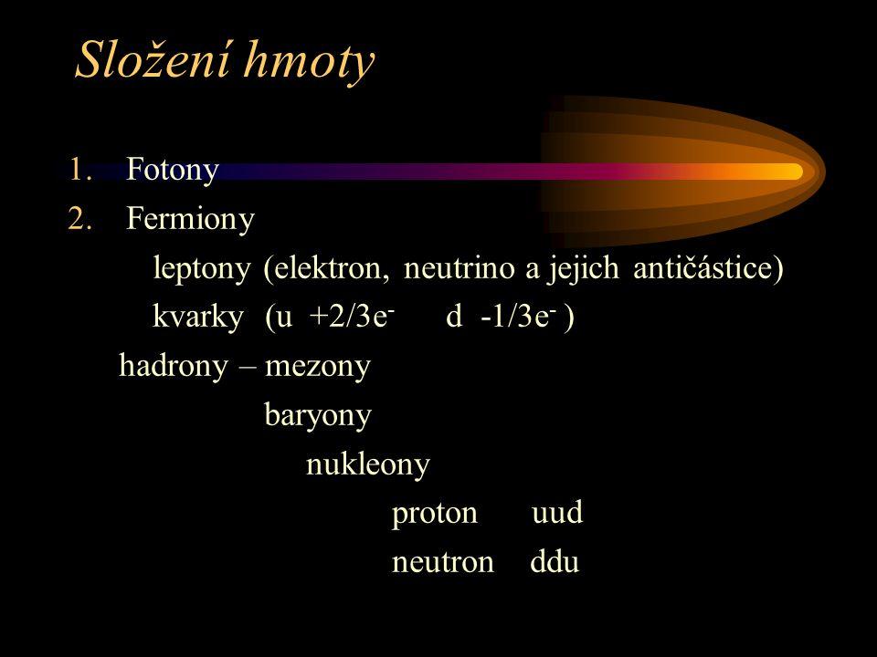 Složení hmoty Fotony Fermiony