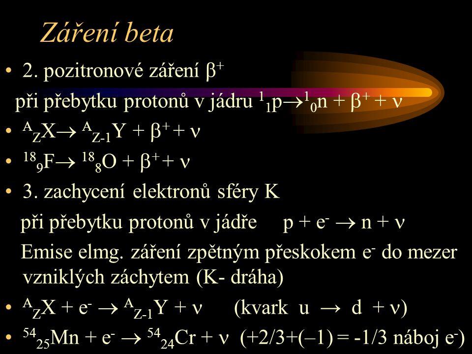 Záření beta 2. pozitronové záření β+