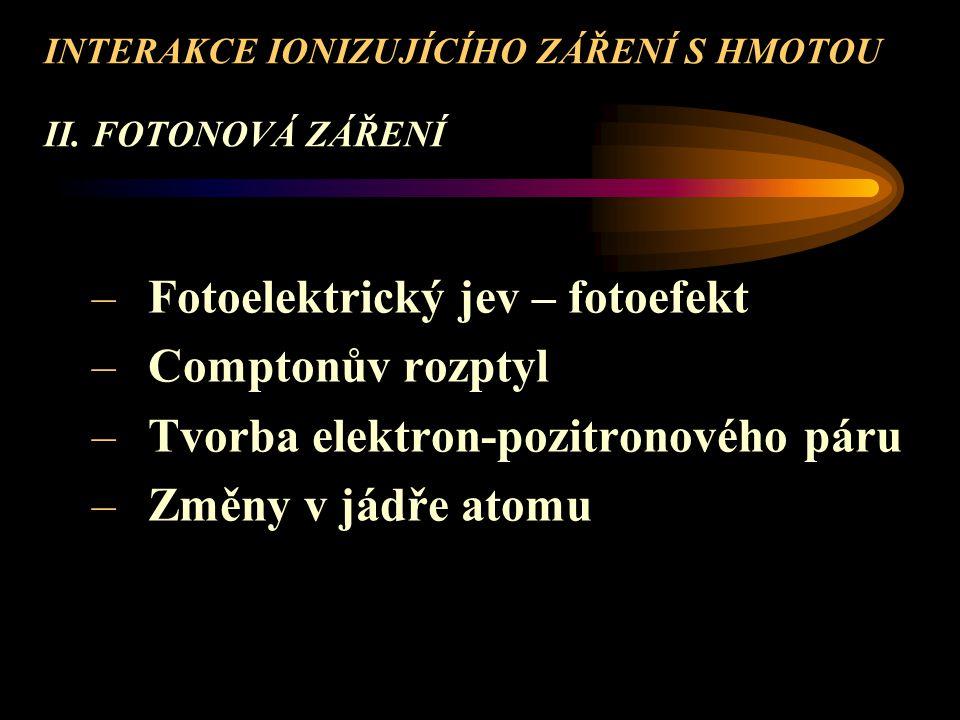INTERAKCE IONIZUJÍCÍHO ZÁŘENÍ S HMOTOU II. FOTONOVÁ ZÁŘENÍ