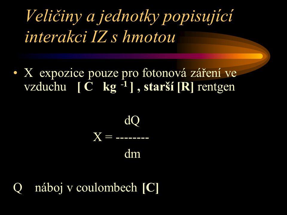 Veličiny a jednotky popisující interakci IZ s hmotou