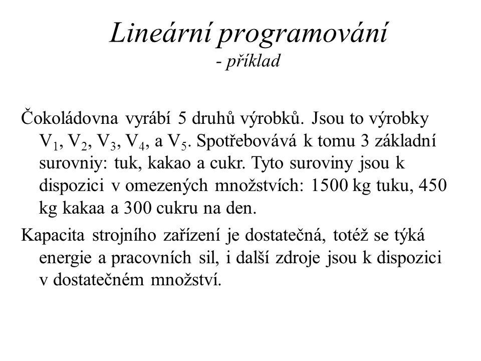 Lineární programování - příklad
