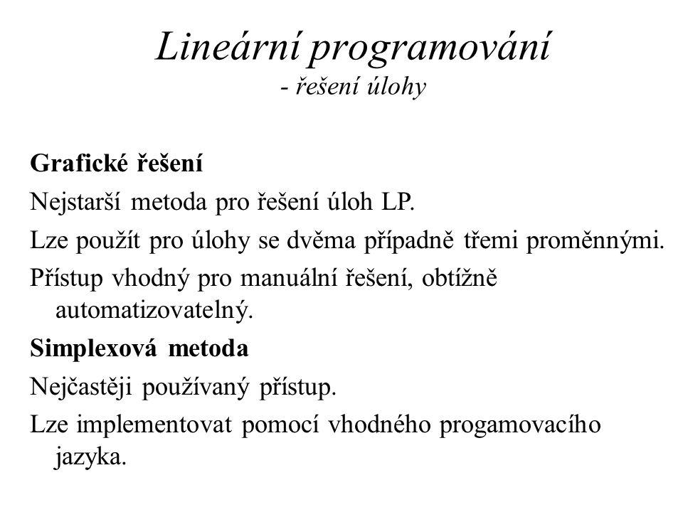 Lineární programování - řešení úlohy