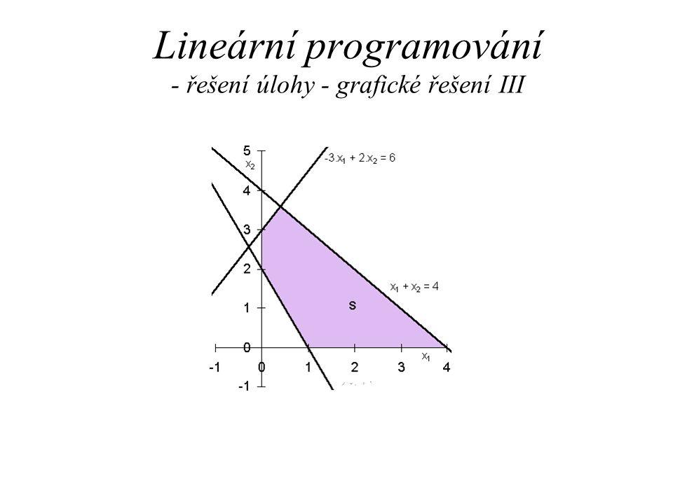 Lineární programování - řešení úlohy - grafické řešení III