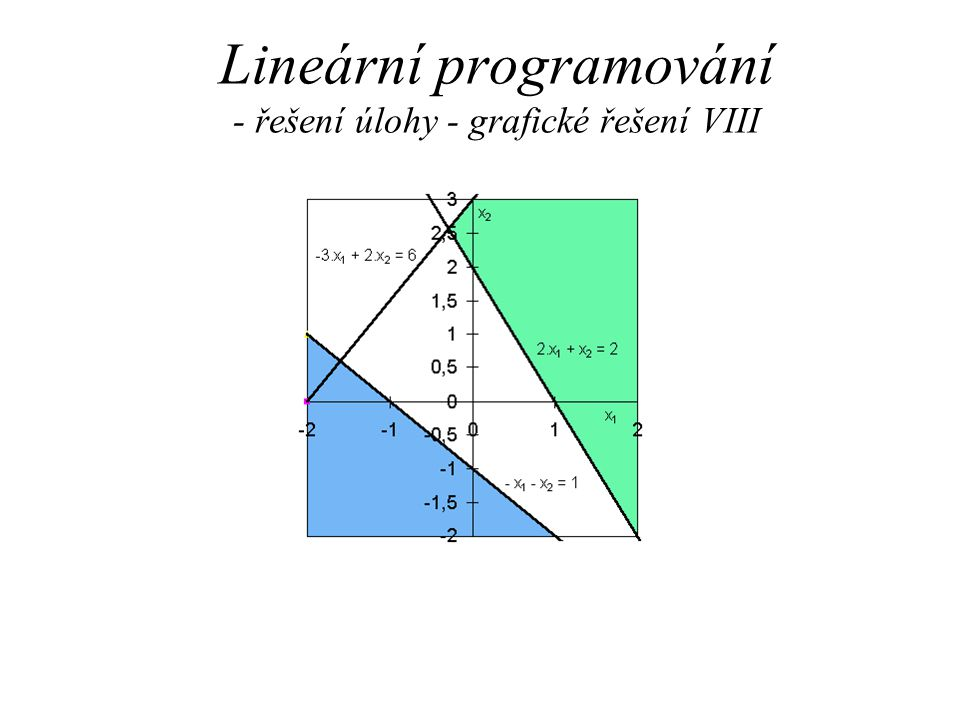 Lineární programování - řešení úlohy - grafické řešení VIII