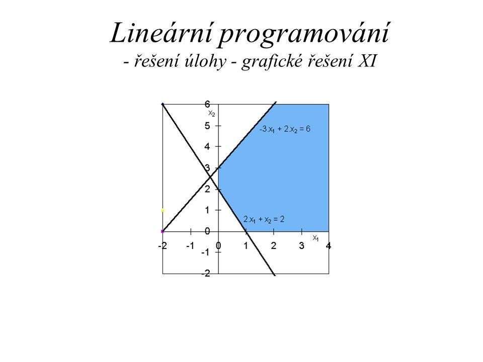 Lineární programování - řešení úlohy - grafické řešení XI