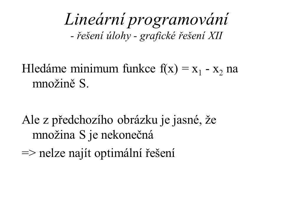 Lineární programování - řešení úlohy - grafické řešení XII