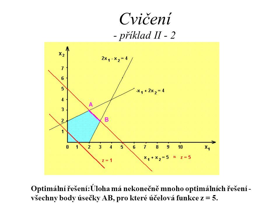 Cvičení - příklad II - 2 Optimální řešení:Úloha má nekonečně mnoho optimálních řešení - všechny body úsečky AB, pro které účelová funkce z = 5.