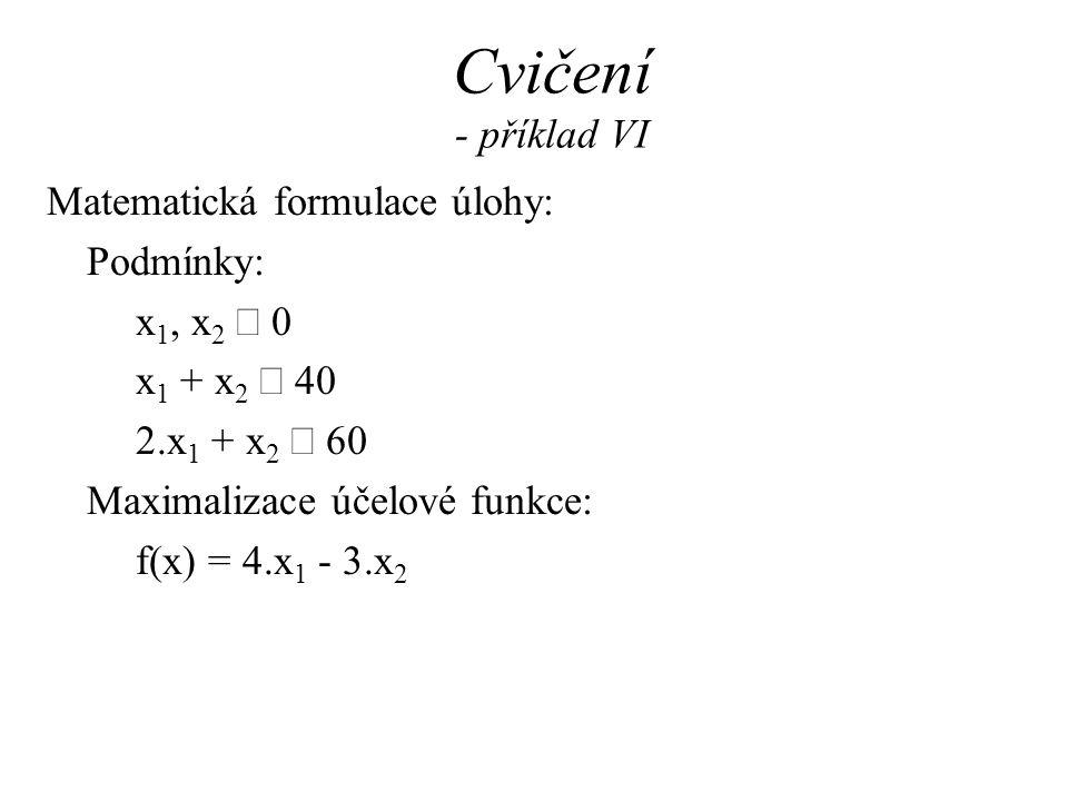 Cvičení - příklad VI Matematická formulace úlohy: Podmínky: x1, x2 ³ 0