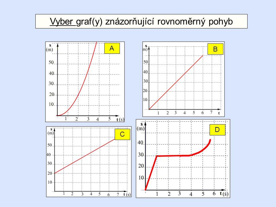 Vyber graf(y) znázorňující rovnoměrný pohyb
