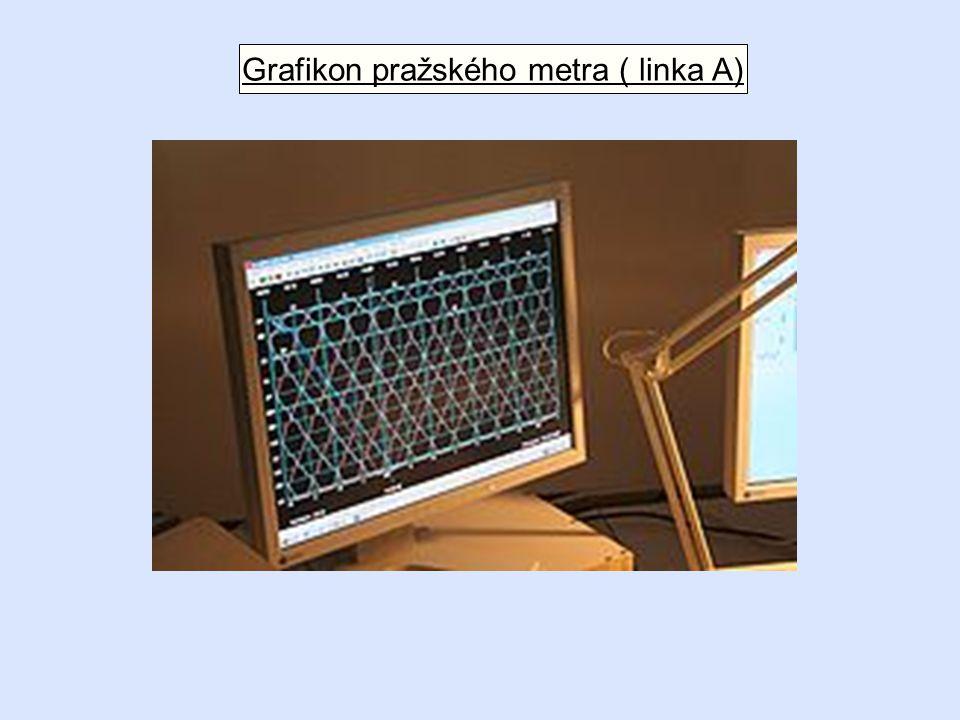 Grafikon pražského metra ( linka A)