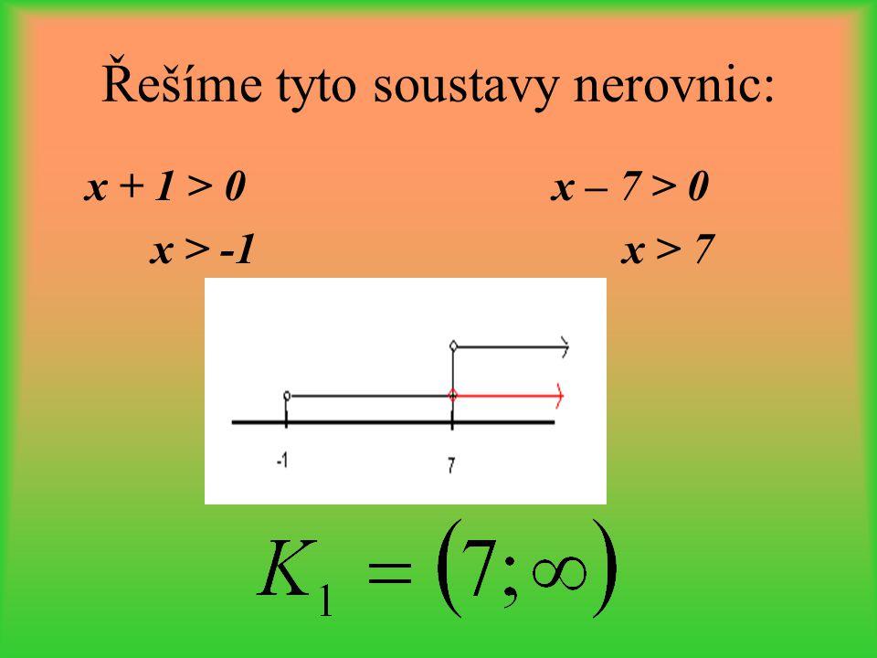 Řešíme tyto soustavy nerovnic: