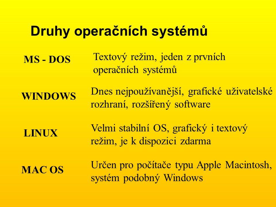 Druhy operačních systémů