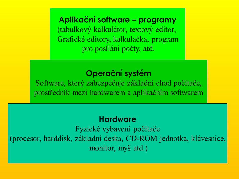 Aplikační software – programy