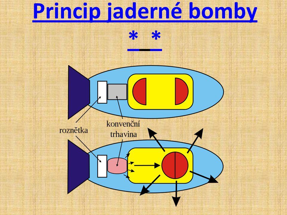 Princip jaderné bomby * *