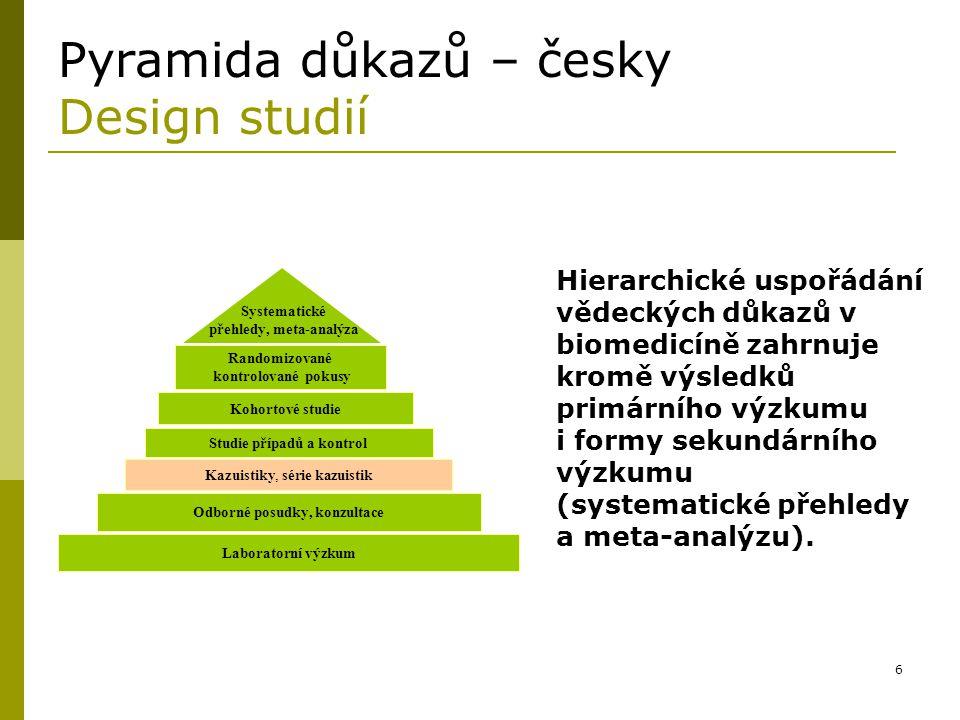 Pyramida důkazů – česky Design studií