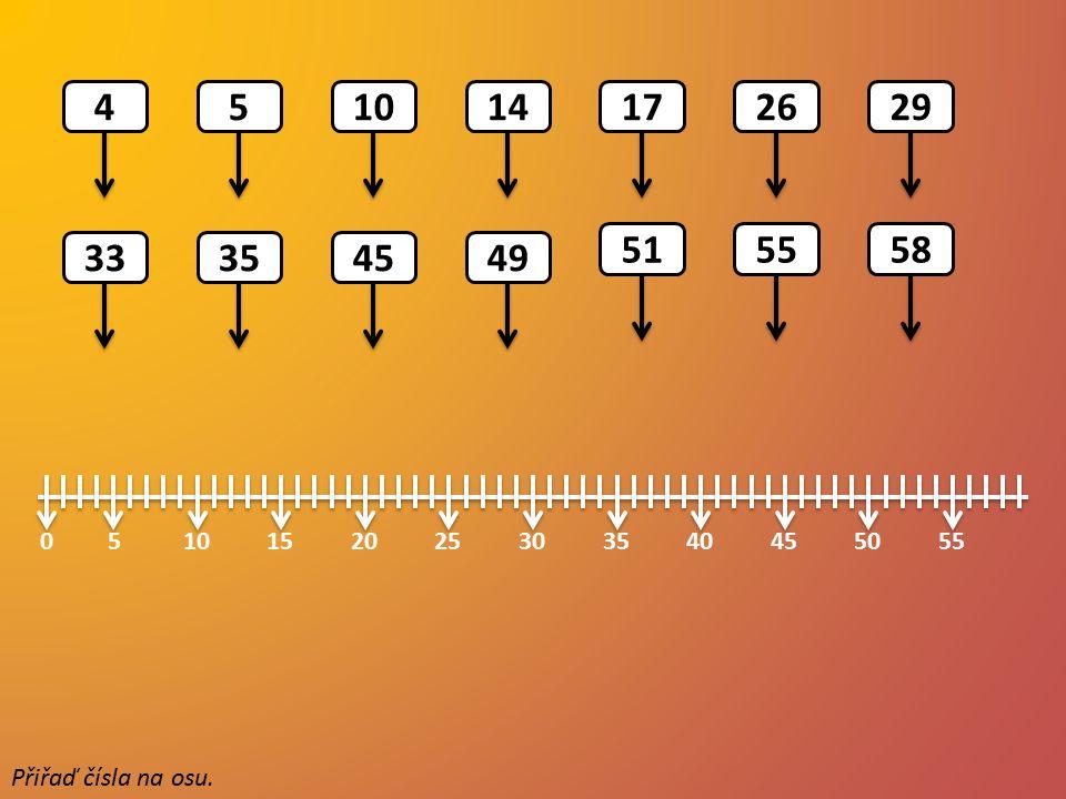 4 5 10 14 17 26 29 51 55 58 33 35 45 49 5 15 10 20 25 30 35 40 45 50 55 Přiřaď čísla na osu.