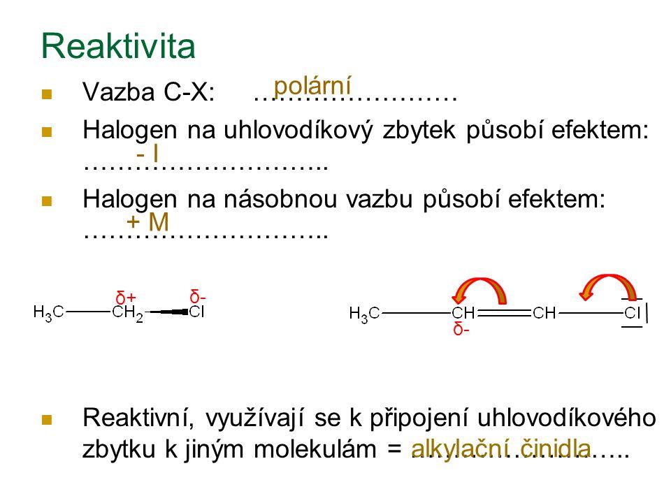 Reaktivita polární Vazba C-X: ……………………