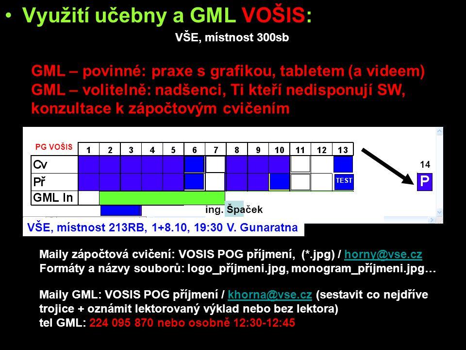 Využití učebny a GML VOŠIS: