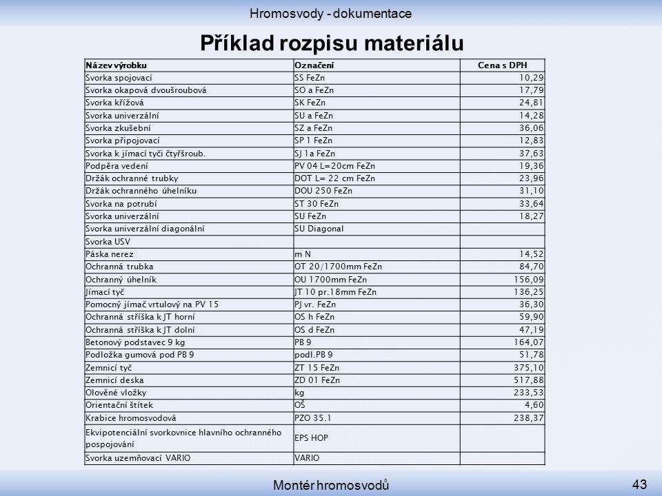 Příklad rozpisu materiálu
