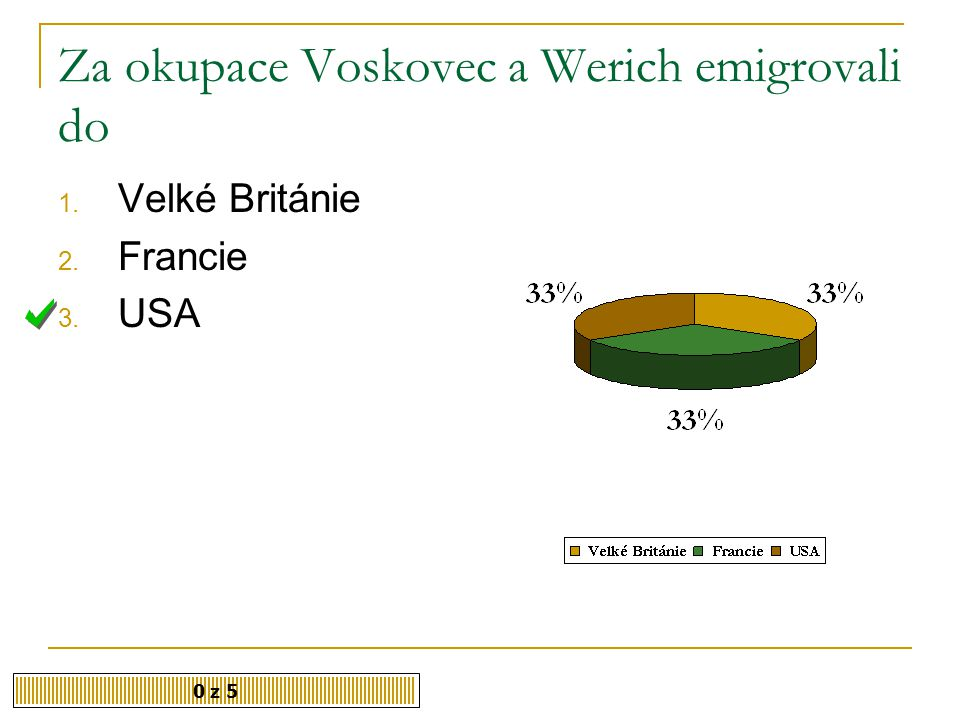 Za okupace Voskovec a Werich emigrovali do