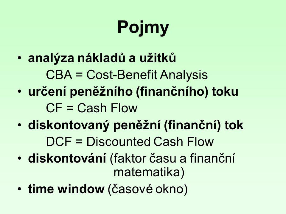 Pojmy analýza nákladů a užitků CBA = Cost-Benefit Analysis