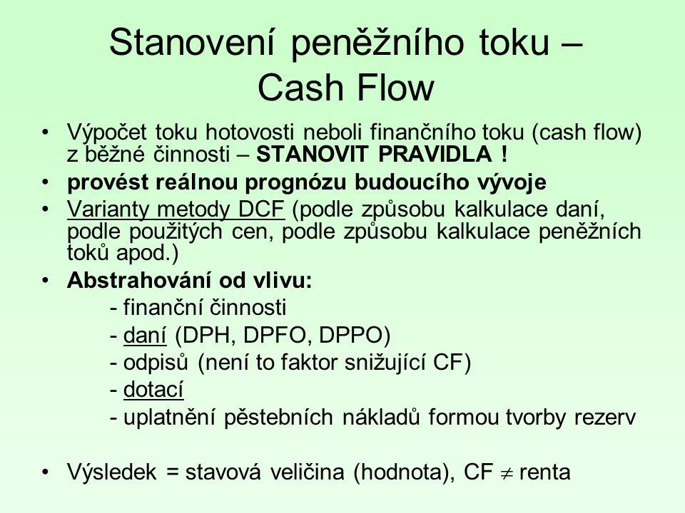 Stanovení peněžního toku – Cash Flow