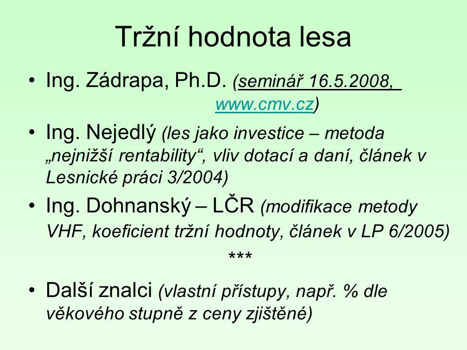 Tržní hodnota lesa Ing. Zádrapa, Ph.D. (seminář 16.5.2008, www.cmv.cz)
