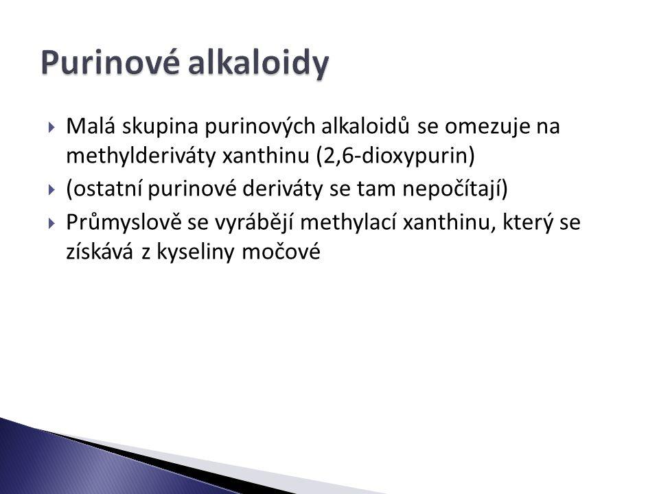 Purinové alkaloidy Malá skupina purinových alkaloidů se omezuje na methylderiváty xanthinu (2,6-dioxypurin)