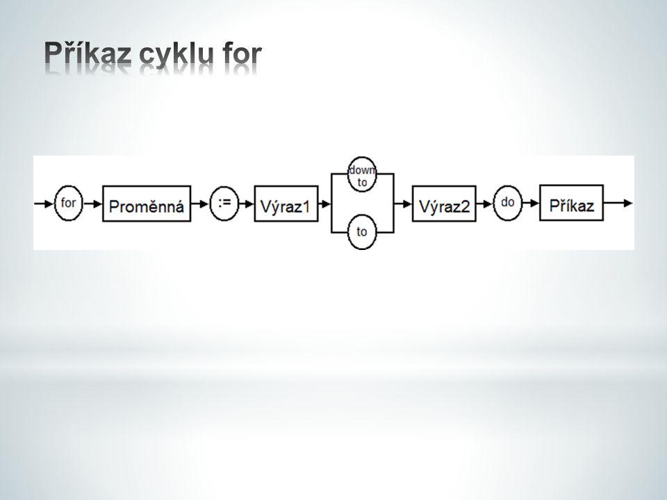 Příkaz cyklu for