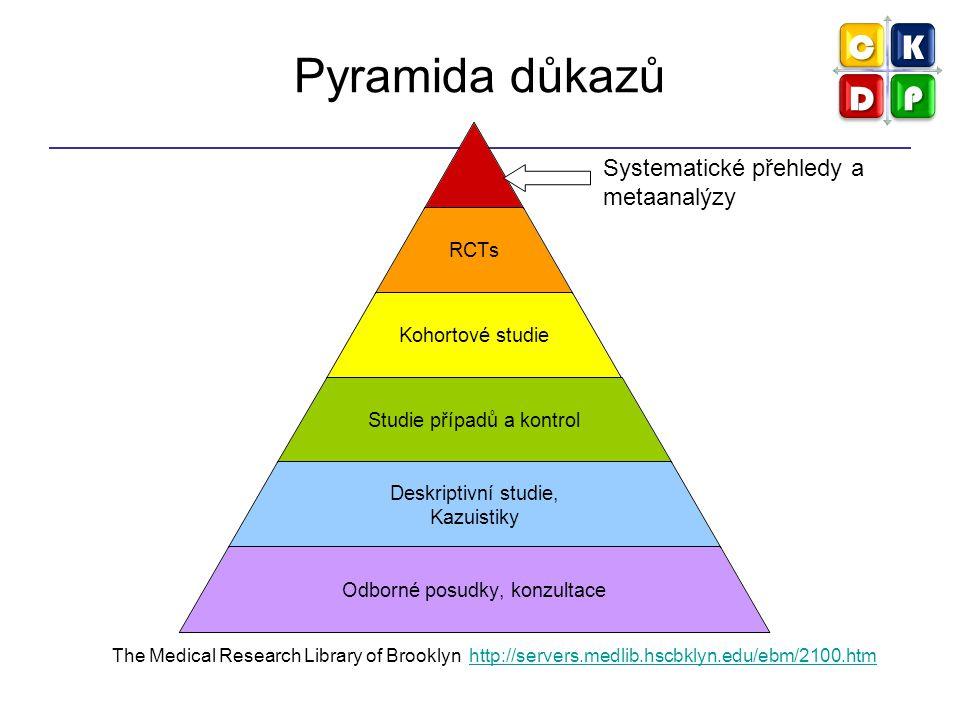 Pyramida důkazů Systematické přehledy a metaanalýzy