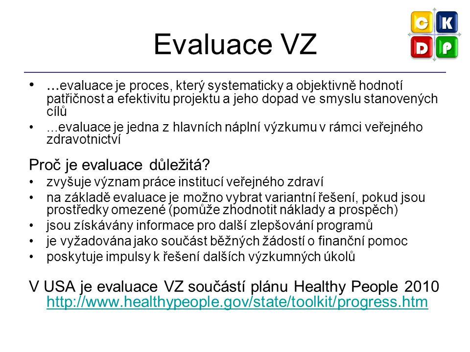 Evaluace VZ ...evaluace je proces, který systematicky a objektivně hodnotí patřičnost a efektivitu projektu a jeho dopad ve smyslu stanovených cílů.