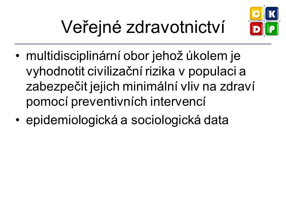 Veřejné zdravotnictví