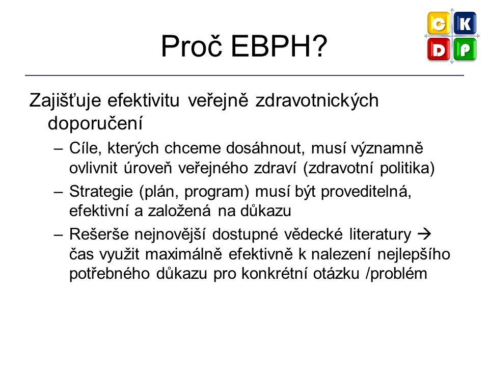 Proč EBPH Zajišťuje efektivitu veřejně zdravotnických doporučení