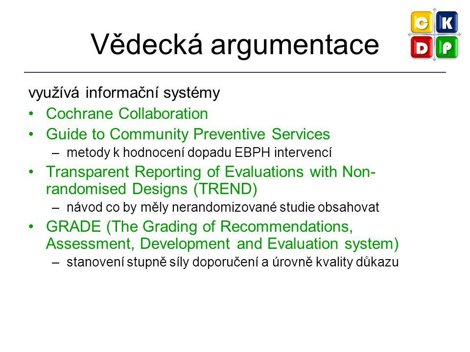 Vědecká argumentace využívá informační systémy Cochrane Collaboration