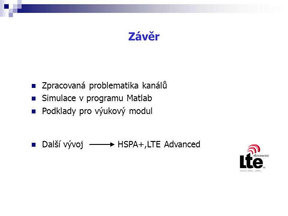 Závěr Zpracovaná problematika kanálů Simulace v programu Matlab