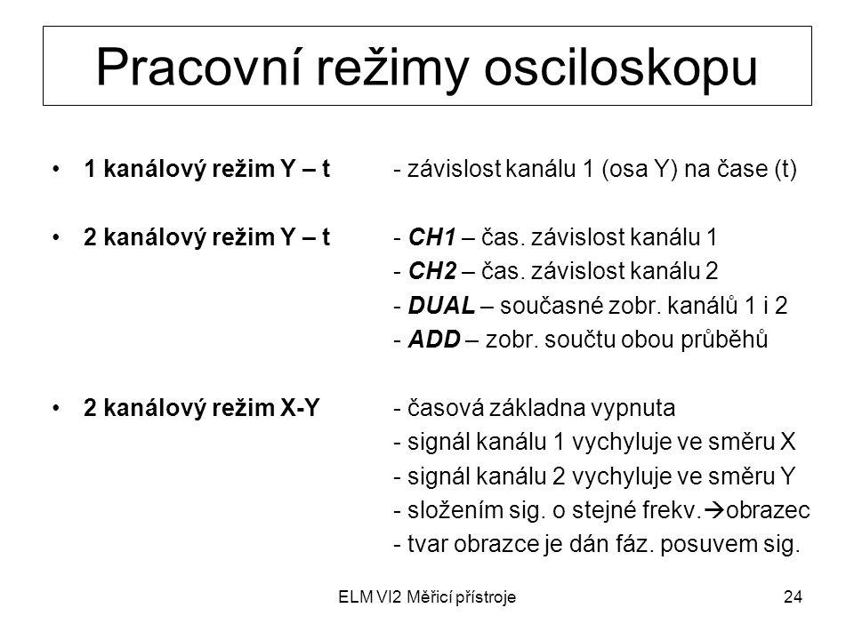 Pracovní režimy osciloskopu