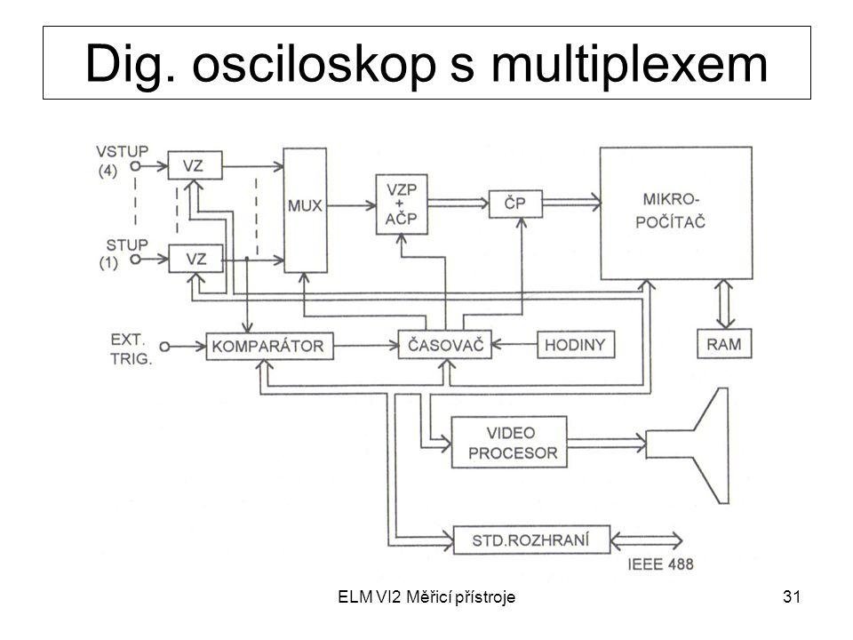 Dig. osciloskop s multiplexem