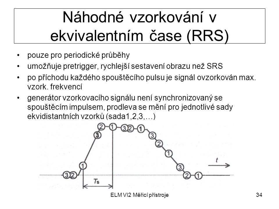 Náhodné vzorkování v ekvivalentním čase (RRS)